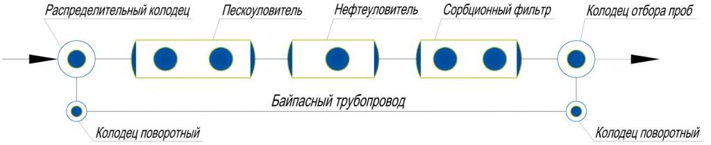 ЛОС 2.jpg